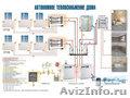 Оборудование и комплектующие для отопления и водоснабжения оптом - Изображение #2, Объявление #303488