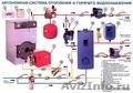 Оборудование и комплектующие для отопления и водоснабжения оптом
